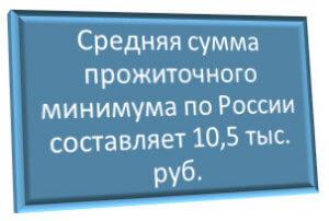 прожиточный минимум Россия